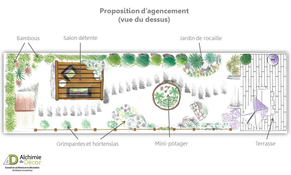 Un jardin en longueur bien rythm alchimie du d cor - Amenager un salon en longueur ...